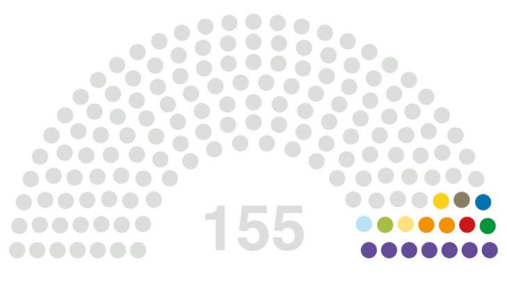 17-escaños-reservados-pueblos-originarios